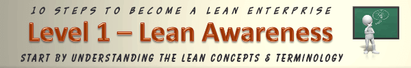 lean awareness training online